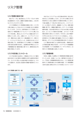 リスク管理 [PDF:661 KB]