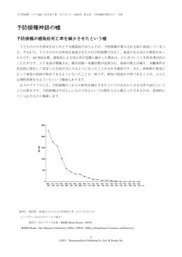 予防接種神話の嘘 - 日本ホメオパシー医学協会