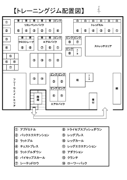 【トレーニングジム配置図】