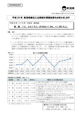 平成26年新潟県観光入込客統計調査(PDF形式 140 キロバイト)
