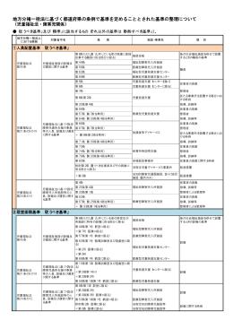 地方分権一括法に基づく都道府県の条例で基準を定めることとされた