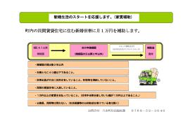 町内の民間賃貸住宅に住む新婚世帯に月1万円を補助します。