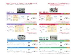 スマートフォン接続図(PDF)