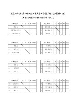 予選リーグ組み合わせ