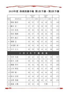 2015年度 倶楽部選手権 第1次予選・第2次予選