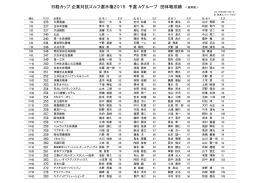 予選Aグループ成績一覧(PDF)