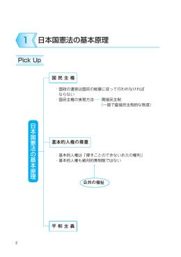 1 日本国憲法の基本原理