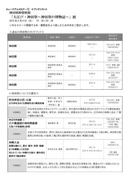 「大江戸・神田祭~神田祭の博物誌~」展