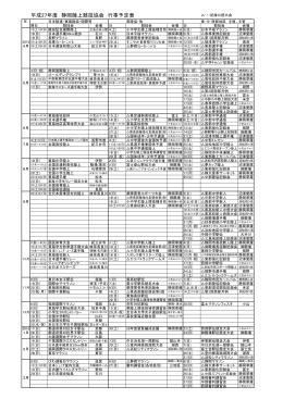平成27年度 静岡陸上競技協会 行事予定表