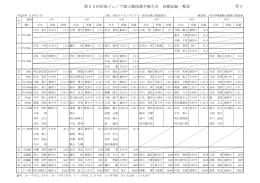 第35回対馬ジュニア陸上競技選手権大会 決勝記録一覧表 男子