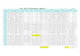 2012 市陸上大会記録 [PDFファイル/321KB]
