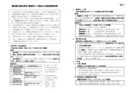 資料4 愛知県の総合学科・普通科コース制などの高校教育改革 (ファイル