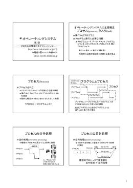 オペレーティングシステム プロセス(process), タスク(task) プロセス