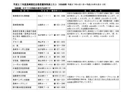 平成27年度長崎検定合格者優待特典リスト
