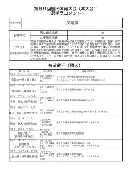 長崎県 有望選手(個人) 第69回国民体育大会(本大会