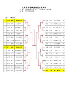 兵庫県柔道体重別選手権大会