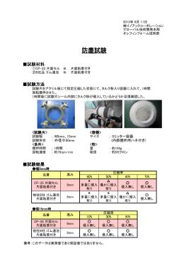 CP-3S 防塵性データ1 - イノアックコーポレーション