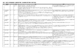 様式4 川西市立小学校施設耐震化・大規模改造PFI事業 入札説明書等