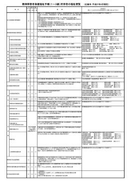 精神障害者保健福祉手帳(1~3級)所持者の福祉便覧