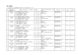 所属長承認(陸上自衛隊)(PDF:385KB)
