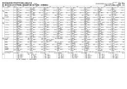 成績上位者一覧表 - 岐阜陸上競技協会