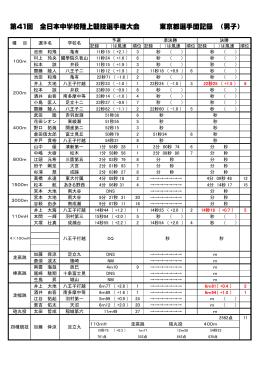 東京選手団結果 - 東京都中学校体育連盟 陸上競技専門部