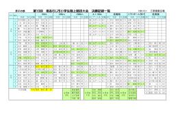 2014南あわじ市小学生陸上決勝結果
