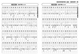 改定常用漢字表 追加・削除漢字一覧