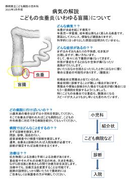 こどもの虫垂炎(いわゆる盲腸) について