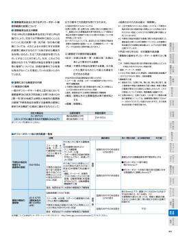 建築基準法改正におけるポリカーボネート板 使用範囲の変更について