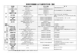 西東京市図書館における複写許可内容一覧表