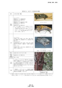 注目すべき種等(PDF:2443KB)
