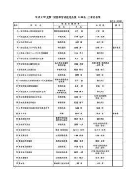 平成26年度山形県国民保護協議会 出席者名簿