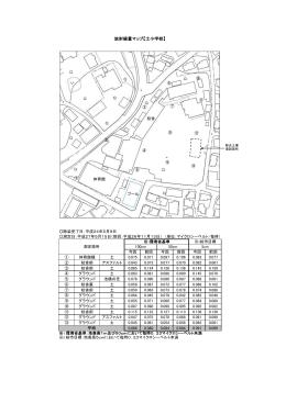 放射線量マップ【土小学校】