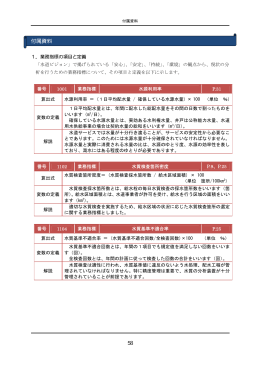 付属資料 (PDF 96KB)