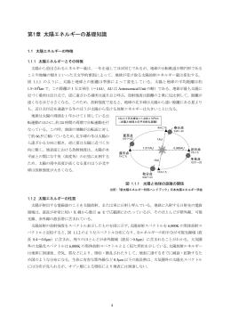 第1章 太陽エネルギーの基礎知識