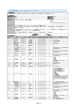 1-4 一括記録請求結果ファイル(共通フォーマット形式)(付録43)
