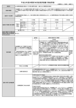 本文 (PDF:76KB)