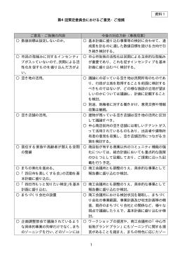 第4回策定委員会におけるご意見・ご指摘