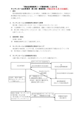 「県産品移動販売ニーズ調査事業」における キッチンカー出店