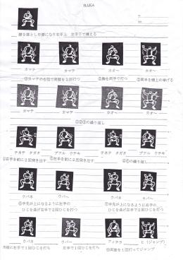 IC功マテの合図で両膝を2回打つ ②胸を両手で打つ ③両手を頭上の