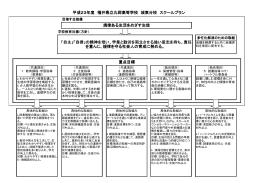 重点目標 規律ある生活をめざす生徒 平成23年度 福井県立丸岡高等