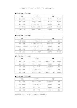 <2015 ワールドリレーズ(ナッソー)日本代表選手>
