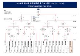 2015年度 第39回 総理大臣杯 全日本大学サッカートーナメント (PRIME