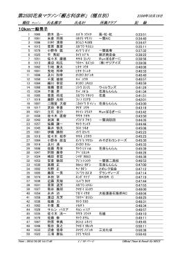 第25回花泉マラソン「瀬古利彦杯」 (種目別)