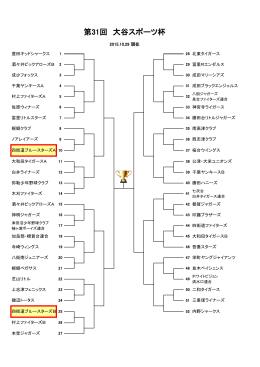 第31回 大谷スポーツ杯