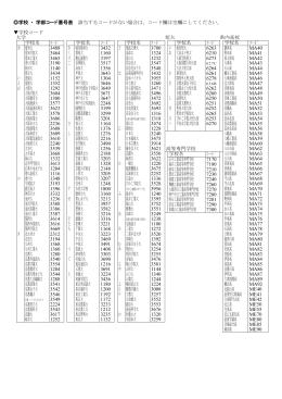 学校・学部コード番号表(PDF:130KB)