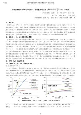 特殊吸水性ポリマー安定液による地盤掘削技術(AWARD