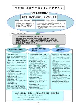 高 瀬 中 学 校 グ ラ ン ド デ ザ イ ン <学校教育目標>