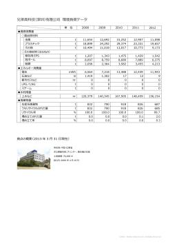 兄弟高科技(深圳)有限公司 環境負荷データ